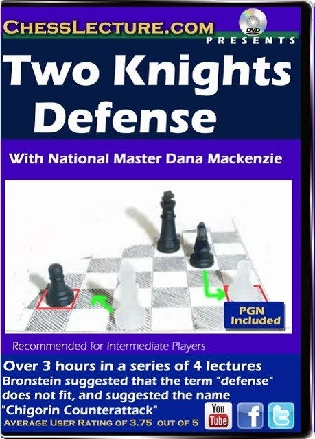 Two Knights Defense Front